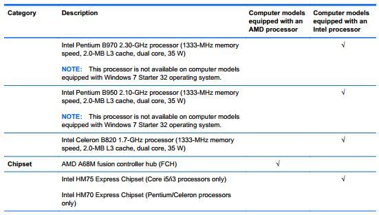 processador 2.JPG