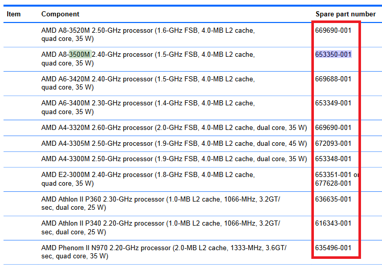 lista de processadores.png