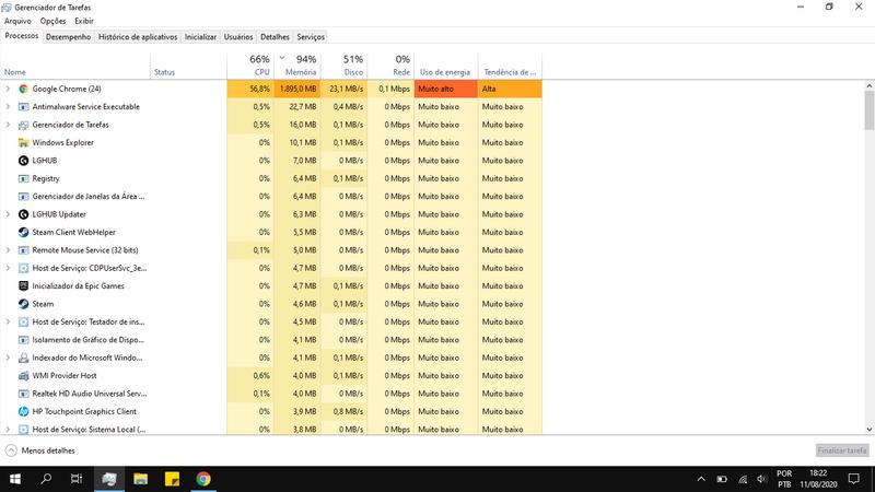 Gerenciador de tarefas 4GB.png