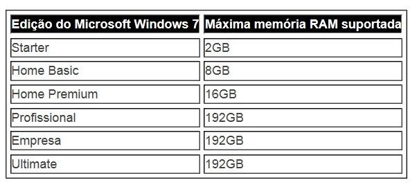 memoria windows.jpg